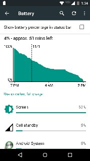 How's battery life on the DROID TURBO 2?-1446415191902.jpg