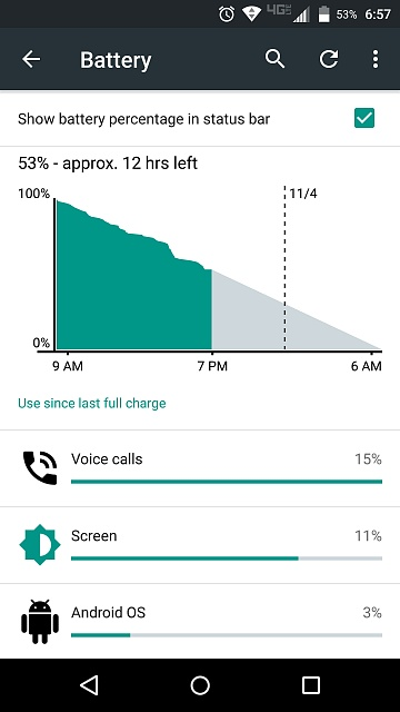How's battery life on the DROID TURBO 2?-screenshot_2015-11-03-18-57-44.jpg