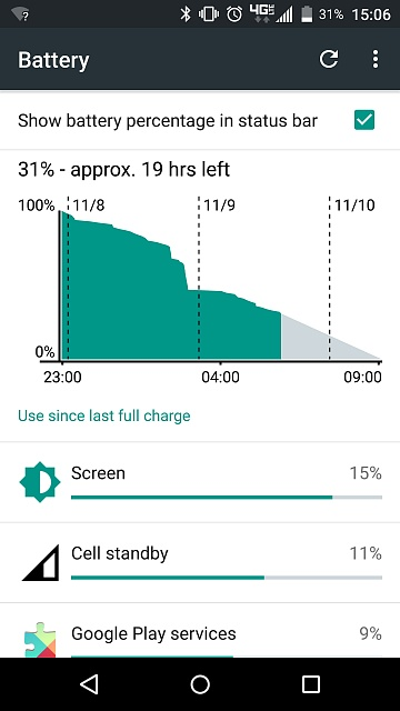 How's battery life on the DROID TURBO 2?-droid-battery.jpg