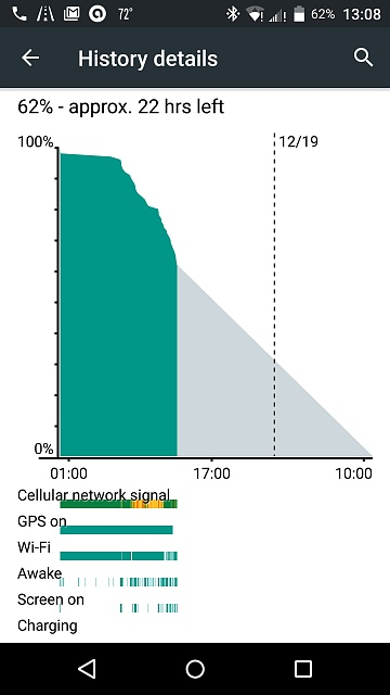 Battery stats says GPS on, but location settings it's actually turned OFF!-uploadfromtaptalk1450619701294.jpg