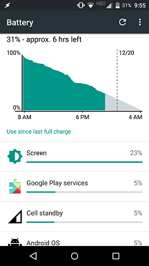 DROID Turbo 2 Battery life-screenshot_2015-12-19-21-55-09.png