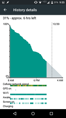 DROID Turbo 2 Battery life-screenshot_2015-12-19-21-55-14.png