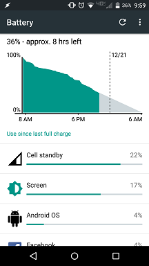 DROID Turbo 2 Battery life-screenshot_2015-12-20-21-59-16.png