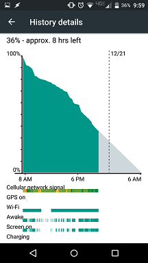 DROID Turbo 2 Battery life-screenshot_2015-12-20-21-59-31.png