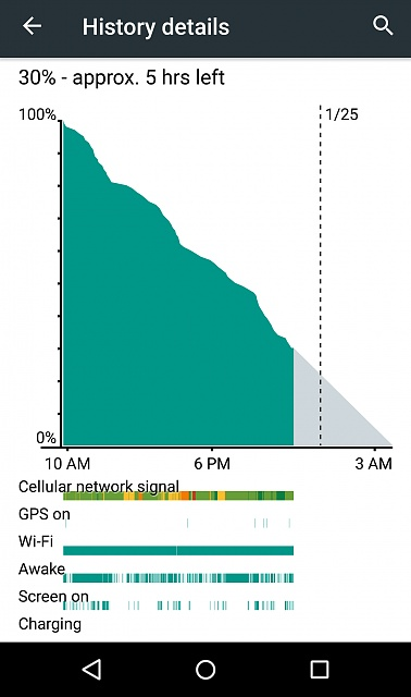 Why is my Droid Turbo 2 battery draining so fast?-2016-01-24-22.33.51.jpg