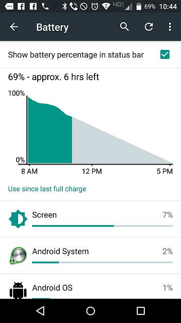 Why is my Droid Turbo 2 battery draining so fast?-2016-01-25-10.44.19.jpg