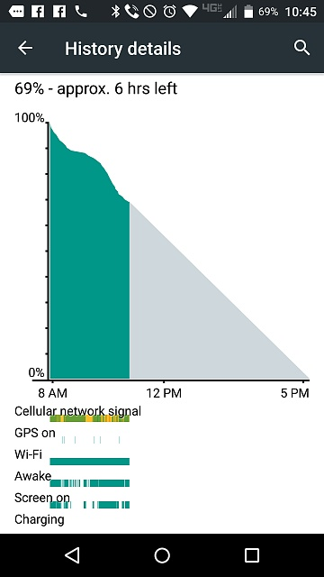 Why is my Droid Turbo 2 battery draining so fast?-2016-01-25-10.45.33.jpg