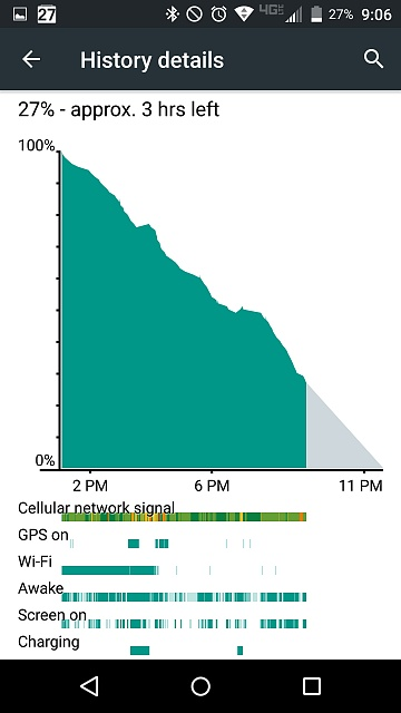 Why is my Droid Turbo 2 battery draining so fast?-2016-01-29-21.06.27.jpg