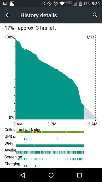 Why is my Droid Turbo 2 battery draining so fast?-2016-01-30-21.39.50.jpg