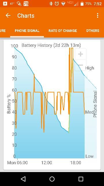 Why is my Droid Turbo 2 battery draining so fast?-8448.jpg