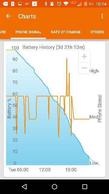 Why is my Droid Turbo 2 battery draining so fast?-8451.jpg
