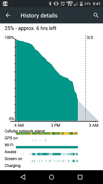 Below Average Battery Life-screenshot_2016-03-02-21-41-35.jpg