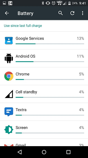 Below Average Battery Life-screenshot_2016-03-02-21-41-49.jpg