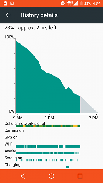 Android OS draining my battery??-screenshot_20161021-165611.png