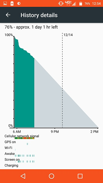 6.0 Marshmallow: How's your battery life after the update?-screenshot_20161213-125407.jpg