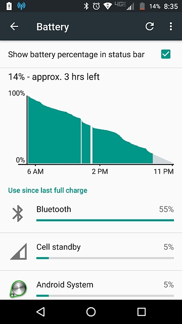 6.0 Marshmallow: How's your battery life after the update?-battery_screen.jpg