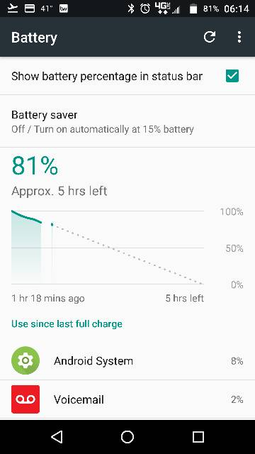 Ridiculous battery usage-6044.jpg