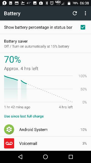Ridiculous battery usage-6045.jpg