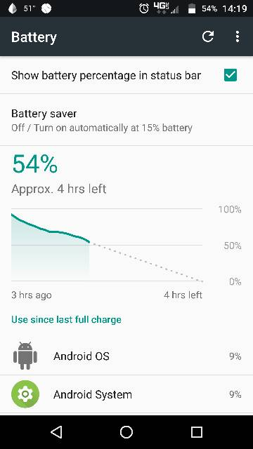 Ridiculous battery usage-6614.jpg