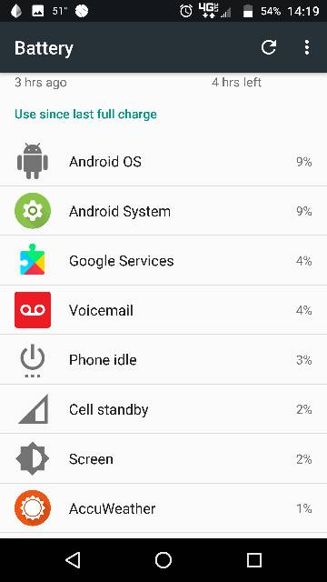 Ridiculous battery usage-6615.jpg