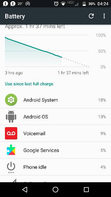 Ridiculous battery usage-6632.jpg