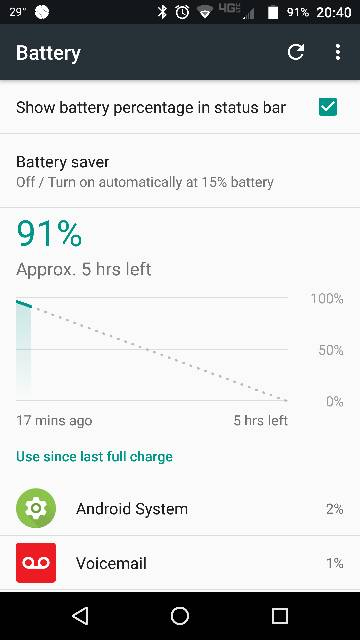Ridiculous battery usage-6774.jpg