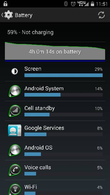 Droid Turbo: Battery Life-1032.jpg