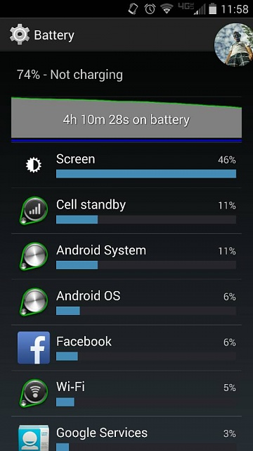 Droid Turbo: Battery Life-1414781944547.jpg