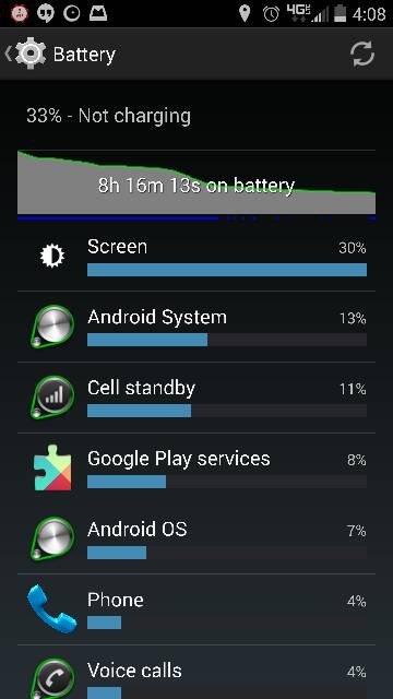 Droid Turbo: Battery Life-1265.jpg