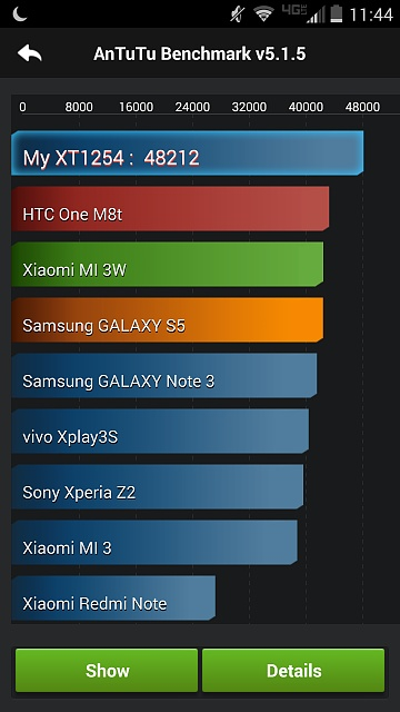 Droid Turbo Benchmarks-screenshot_2014-10-31-23-44-37.jpg