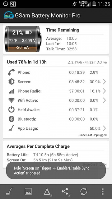 Droid Turbo: Battery Life-1414859332456.jpg