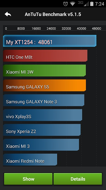 Droid Turbo Benchmarks-screenshot_2014-11-02-07-24-53.jpg