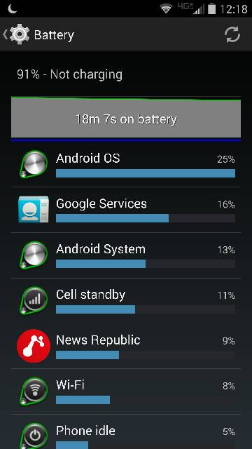Droid Turbo: Battery Life-1821.jpg