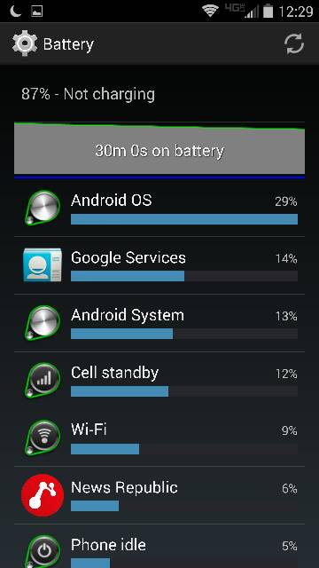 Droid Turbo: Battery Life-1822.jpg
