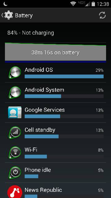 Droid Turbo: Battery Life-1823.jpg