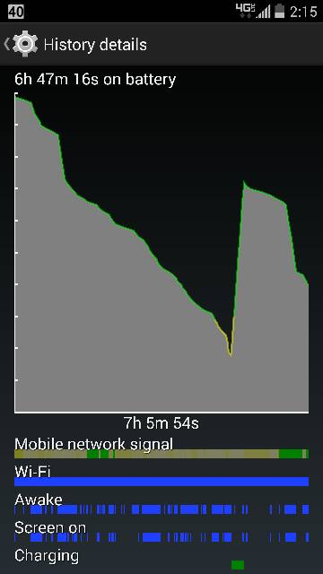 Droid Turbo: Battery Life-1915.jpg