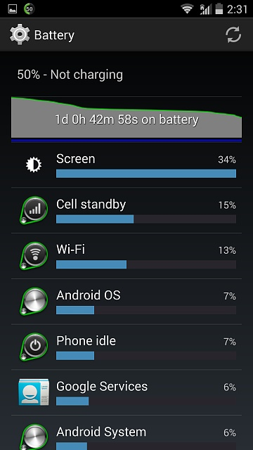 Droid Turbo: Battery Life-screenshot_2014-11-03-14-31-48.jpg