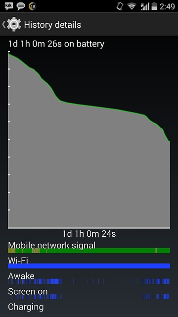 Droid Turbo: Battery Life-screenshot_2014-11-03-14-49-48.jpg