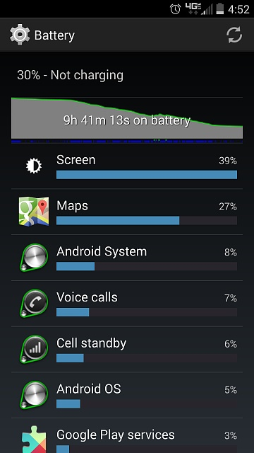 Droid Turbo: Battery Life-screenshot_2014-11-03-16-52-06.jpg