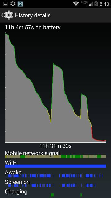 Droid Turbo: Battery Life-1923.jpg