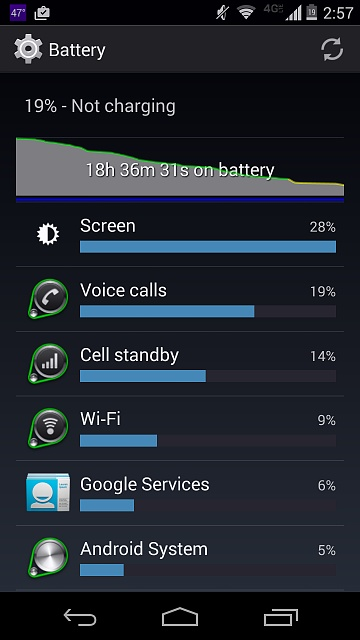 Droid Turbo: Battery Life-screenshot_2014-11-05-02-57-19.jpg
