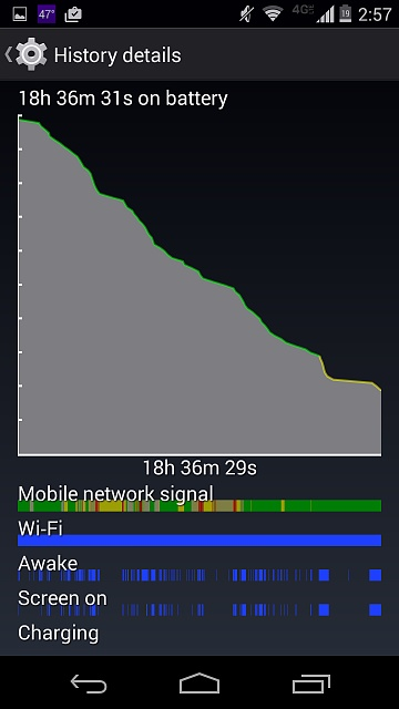 Droid Turbo: Battery Life-screenshot_2014-11-05-02-57-24.jpg