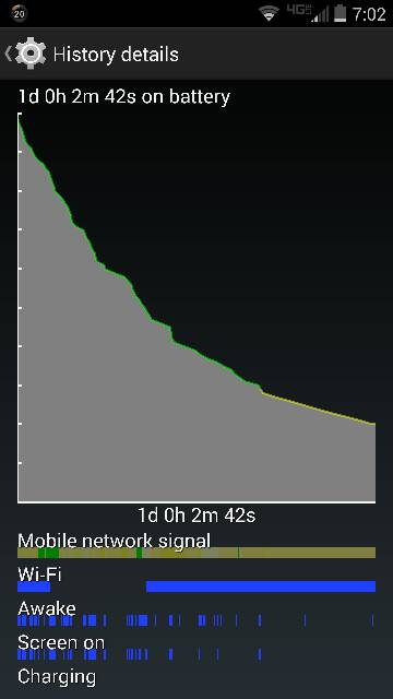Droid Turbo: Battery Life-350.jpg