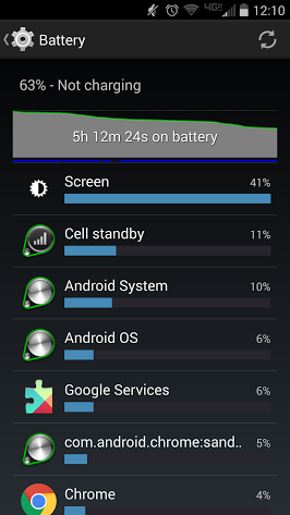Droid Turbo: Battery Life-screen-shot-1.png