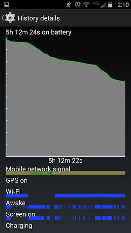 Droid Turbo: Battery Life-screen-shot-2.png