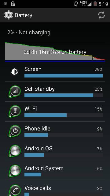 Droid Turbo: Battery Life-1805.jpg