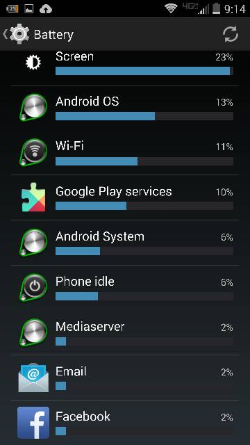 Droid Turbo: Battery Life-2654.jpg