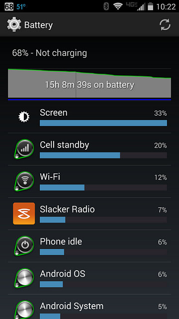 Droid Turbo: Battery Life-tn_2014-11-06-04.22.38.png