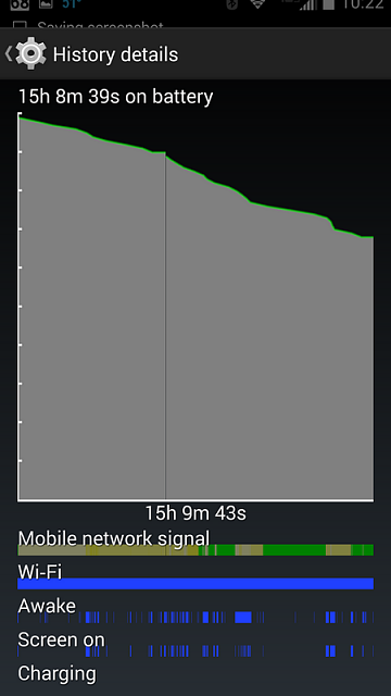 Droid Turbo: Battery Life-tn_2014-11-06-04.22.43.png