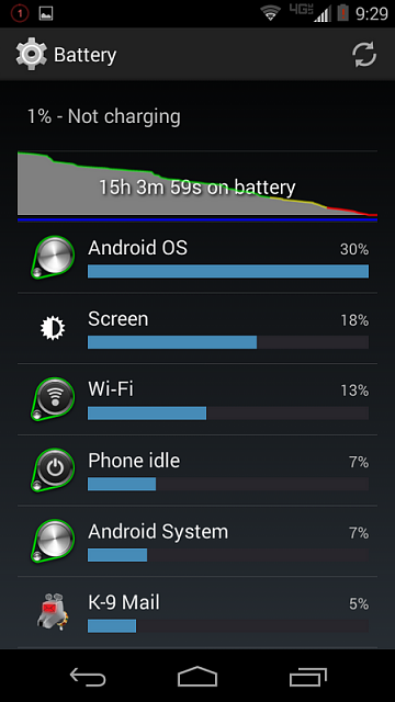 Droid Turbo: Battery Life-tn_2014-10-23-02.29.44.png